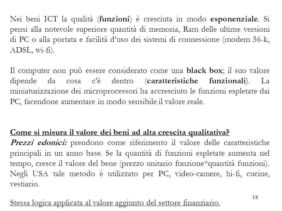 18 Nei beni ICT la qualità (funzioni) è cresciuta in modo esponenziale. Si pensi alla notevole superiore quantità di memoria, Ram delle ultime version