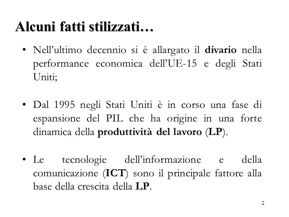 13 La produttività del lavoro nei settori produttivi, Italia vs UE La produttività del lavoro nei settori produttivi, Italia vs UE (1979-2001), classificazione settoriale ICT, tassi medi di crescita (%)