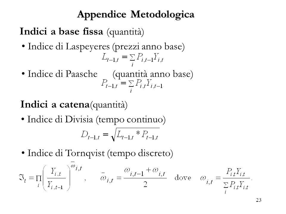 23 Appendice Metodologica Indice di Laspeyeres (prezzi anno base) Indice di Divisia (tempo continuo) Indice di Paasche (quantità anno base) Indici a b