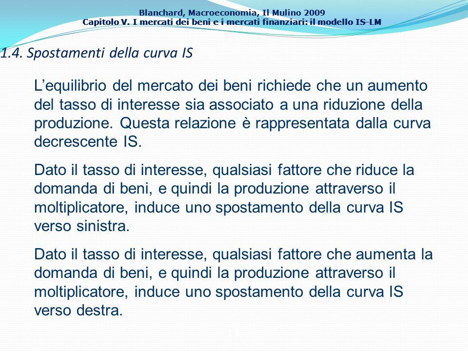 Blanchard, Macroeconomia, Il Mulino 2009 Capitolo V. I mercati dei beni e i mercati finanziari: il modello IS-LM 11 1.4. Spostamenti della curva IS Le