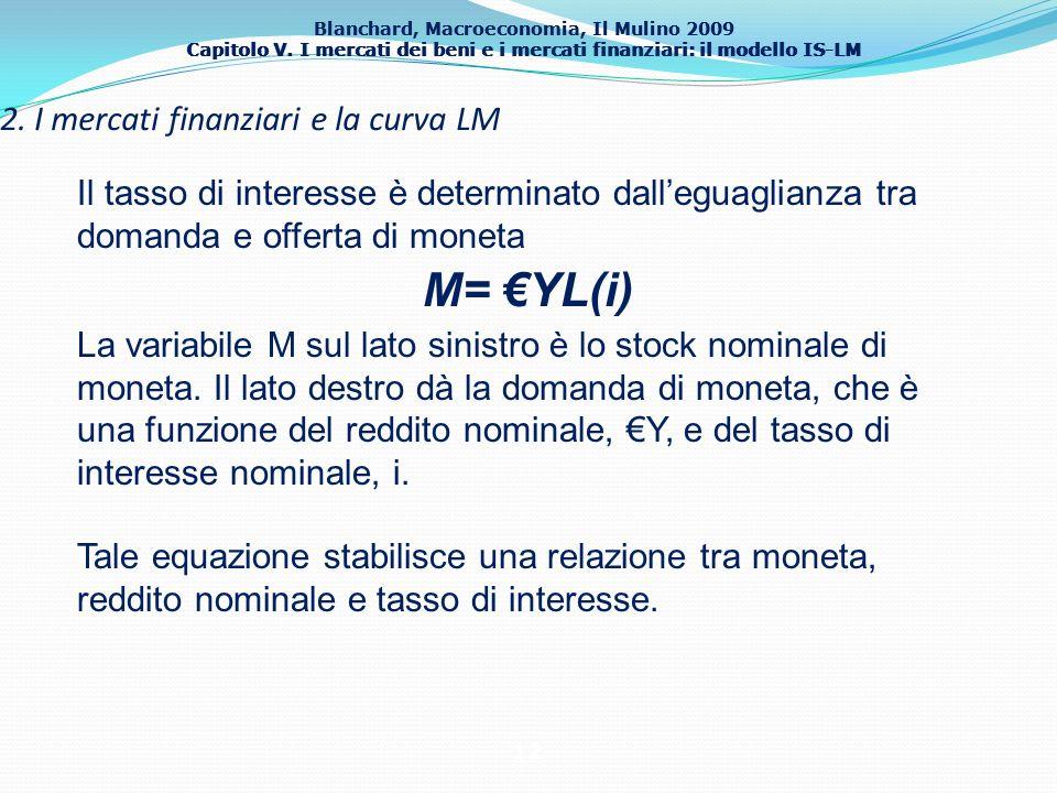 Blanchard, Macroeconomia, Il Mulino 2009 Capitolo V. I mercati dei beni e i mercati finanziari: il modello IS-LM 12 2. I mercati finanziari e la curva