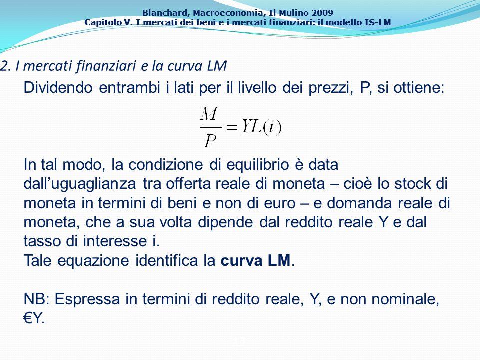 Blanchard, Macroeconomia, Il Mulino 2009 Capitolo V. I mercati dei beni e i mercati finanziari: il modello IS-LM 13 2. I mercati finanziari e la curva