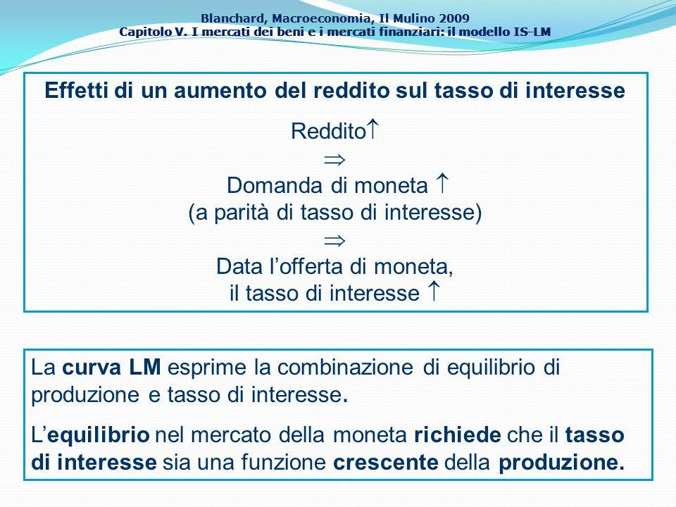 Blanchard, Macroeconomia, Il Mulino 2009 Capitolo V. I mercati dei beni e i mercati finanziari: il modello IS-LM 14 Effetti di un aumento del reddito
