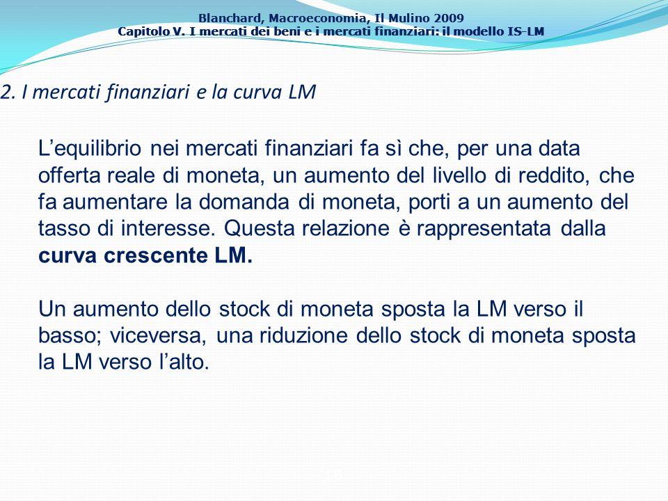 Blanchard, Macroeconomia, Il Mulino 2009 Capitolo V. I mercati dei beni e i mercati finanziari: il modello IS-LM 18 2. I mercati finanziari e la curva