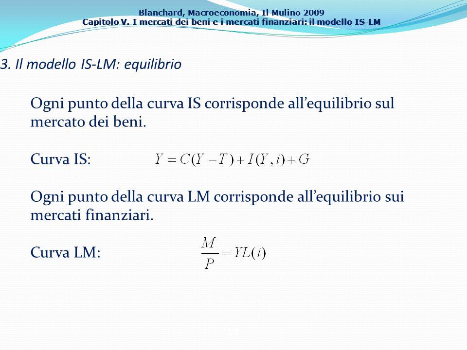Blanchard, Macroeconomia, Il Mulino 2009 Capitolo V. I mercati dei beni e i mercati finanziari: il modello IS-LM 19 3. Il modello IS-LM: equilibrio Og