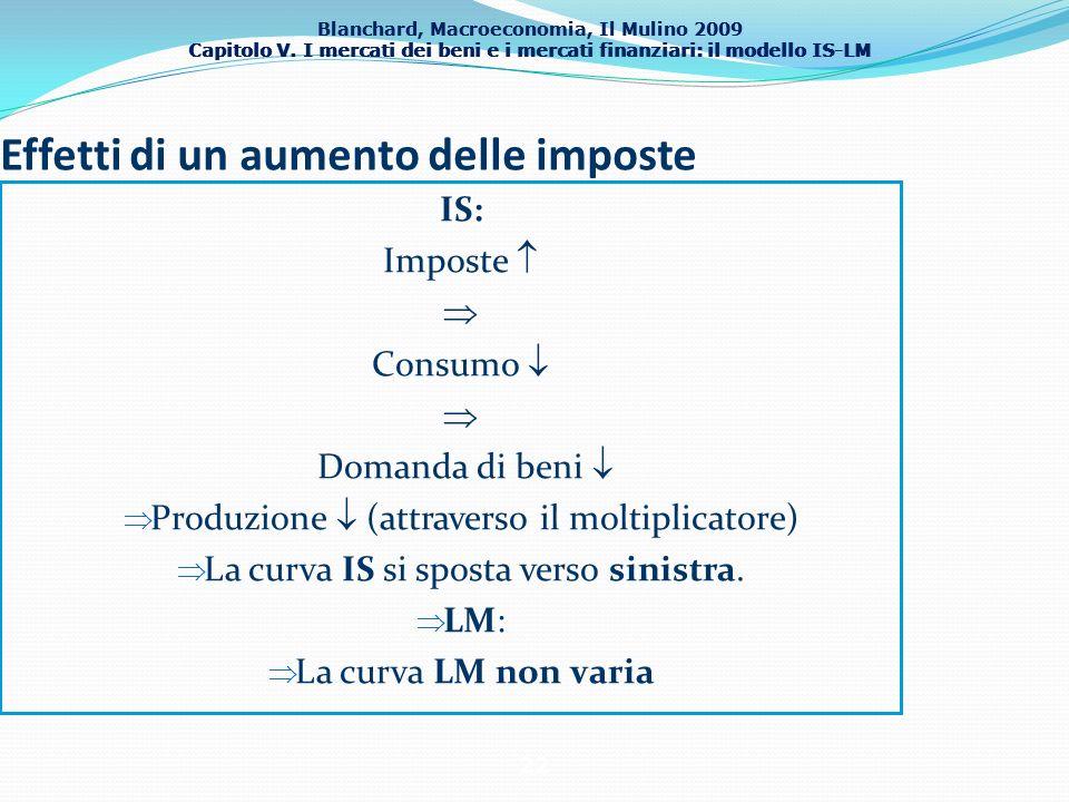 Blanchard, Macroeconomia, Il Mulino 2009 Capitolo V. I mercati dei beni e i mercati finanziari: il modello IS-LM 22 Effetti di un aumento delle impost