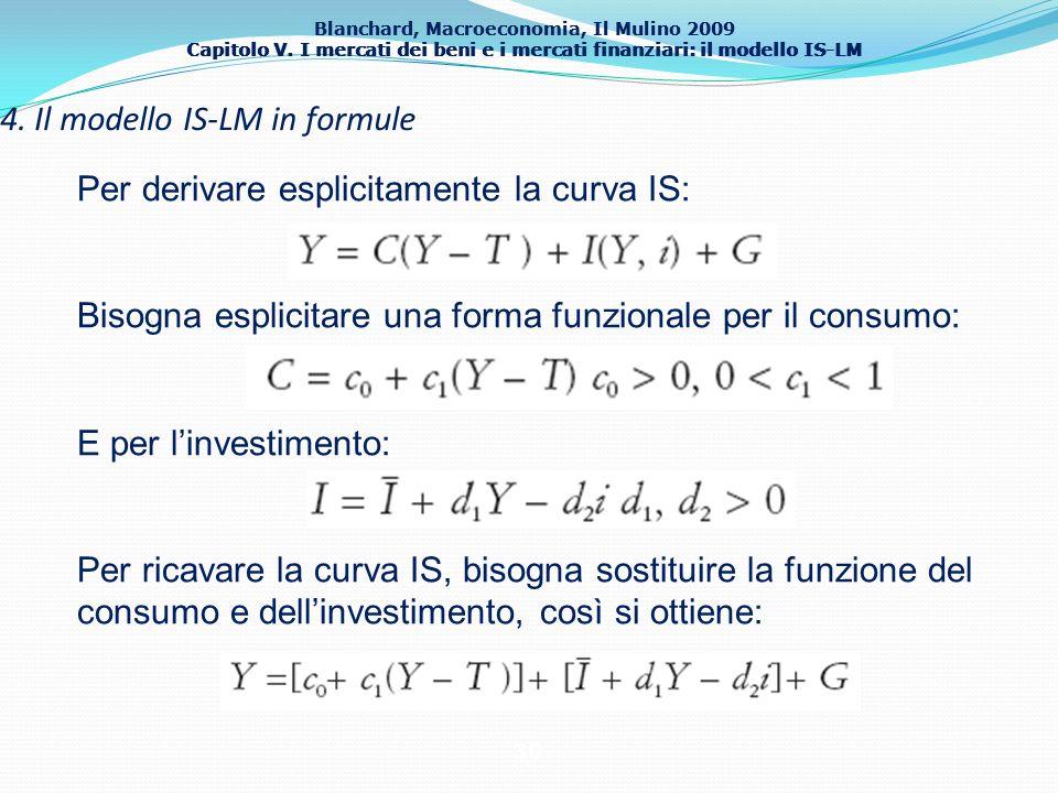 Blanchard, Macroeconomia, Il Mulino 2009 Capitolo V. I mercati dei beni e i mercati finanziari: il modello IS-LM 30 4. Il modello IS-LM in formule Per