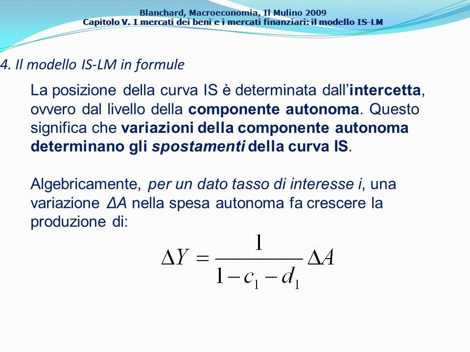 Blanchard, Macroeconomia, Il Mulino 2009 Capitolo V. I mercati dei beni e i mercati finanziari: il modello IS-LM 32 4. Il modello IS-LM in formule La