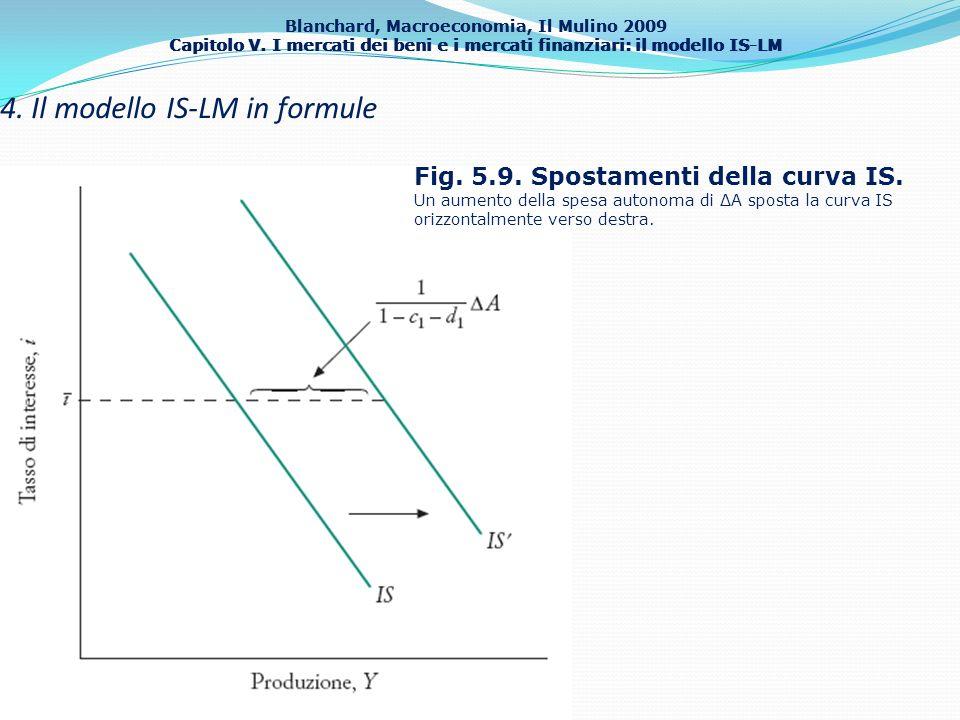 Blanchard, Macroeconomia, Il Mulino 2009 Capitolo V. I mercati dei beni e i mercati finanziari: il modello IS-LM 33 4. Il modello IS-LM in formule Fig