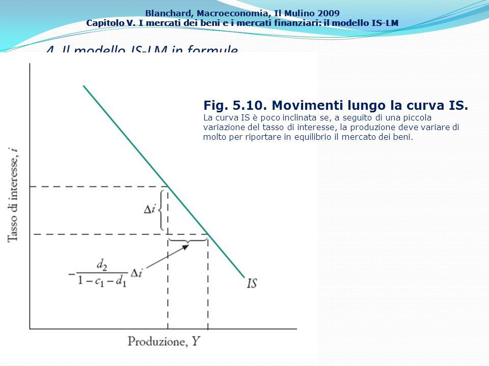Blanchard, Macroeconomia, Il Mulino 2009 Capitolo V. I mercati dei beni e i mercati finanziari: il modello IS-LM 35 4. Il modello IS-LM in formule Fig