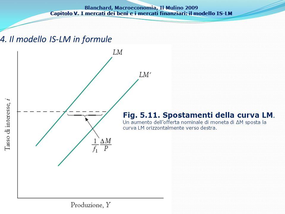 Blanchard, Macroeconomia, Il Mulino 2009 Capitolo V. I mercati dei beni e i mercati finanziari: il modello IS-LM 39 4. Il modello IS-LM in formule Fig