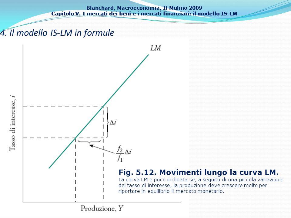 Blanchard, Macroeconomia, Il Mulino 2009 Capitolo V. I mercati dei beni e i mercati finanziari: il modello IS-LM 41 4. Il modello IS-LM in formule Fig