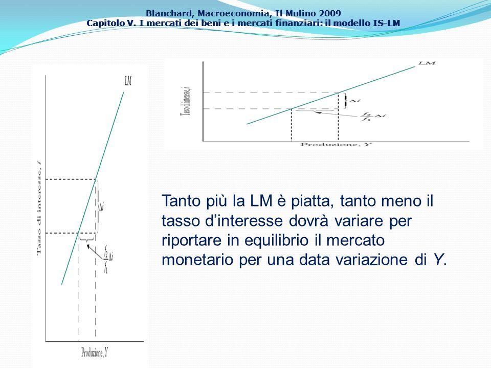 Blanchard, Macroeconomia, Il Mulino 2009 Capitolo V. I mercati dei beni e i mercati finanziari: il modello IS-LM Tanto più la LM è piatta, tanto meno