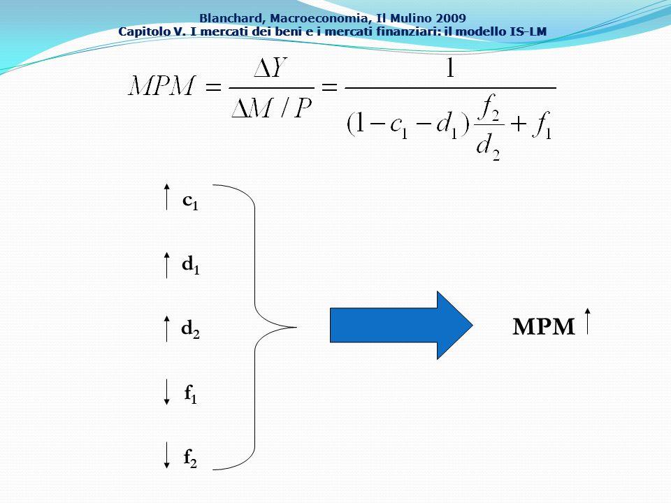 Blanchard, Macroeconomia, Il Mulino 2009 Capitolo V. I mercati dei beni e i mercati finanziari: il modello IS-LM c1d1d2f1f2c1d1d2f1f2 MPM