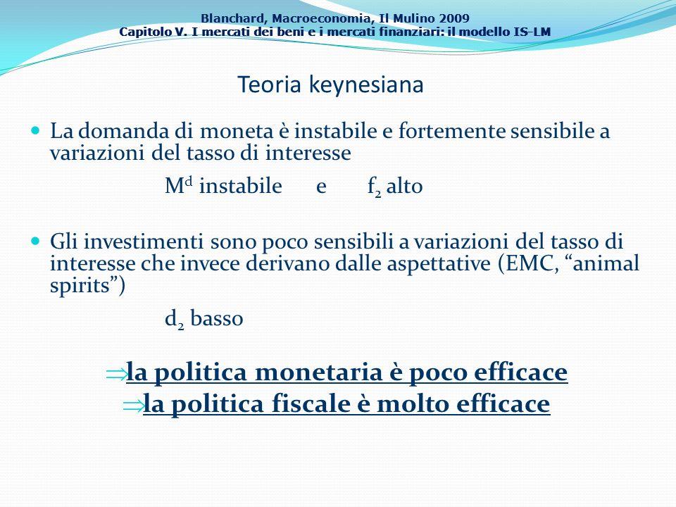 Blanchard, Macroeconomia, Il Mulino 2009 Capitolo V. I mercati dei beni e i mercati finanziari: il modello IS-LM Teoria keynesiana La domanda di monet