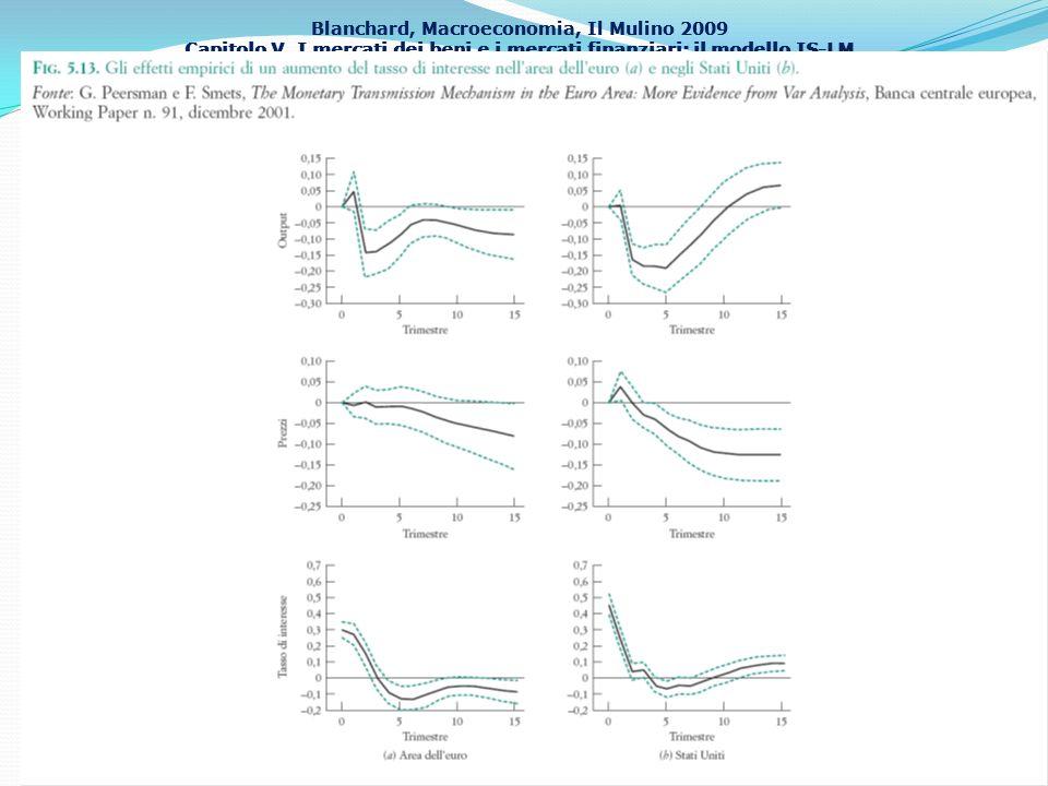 Blanchard, Macroeconomia, Il Mulino 2009 Capitolo V. I mercati dei beni e i mercati finanziari: il modello IS-LM
