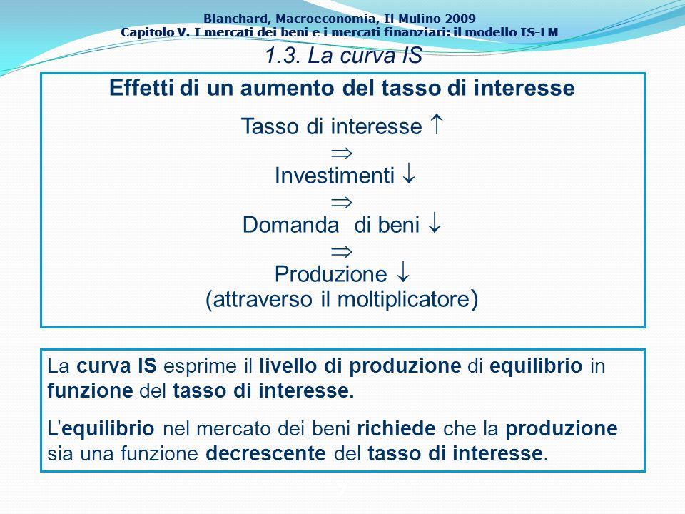 Blanchard, Macroeconomia, Il Mulino 2009 Capitolo V. I mercati dei beni e i mercati finanziari: il modello IS-LM 7 Effetti di un aumento del tasso di
