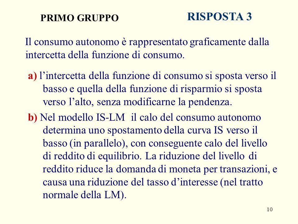 10 Il consumo autonomo è rappresentato graficamente dalla intercetta della funzione di consumo.