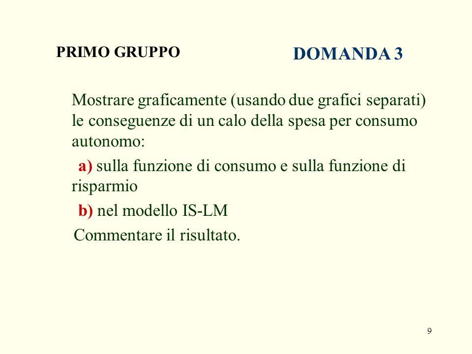 9 PRIMO GRUPPO DOMANDA 3 Mostrare graficamente (usando due grafici separati) le conseguenze di un calo della spesa per consumo autonomo: a) sulla funzione di consumo e sulla funzione di risparmio b) nel modello IS-LM Commentare il risultato.