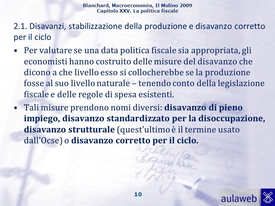 Blanchard, Macroeconomia, Il Mulino 2009 Capitolo XXV. La politica fiscale 10 2.1. Disavanzi, stabilizzazione della produzione e disavanzo corretto pe