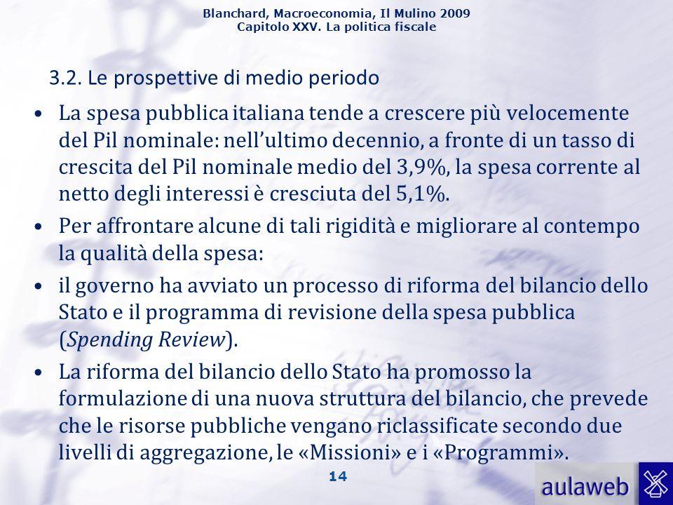 Blanchard, Macroeconomia, Il Mulino 2009 Capitolo XXV. La politica fiscale 14 3.2. Le prospettive di medio periodo La spesa pubblica italiana tende a