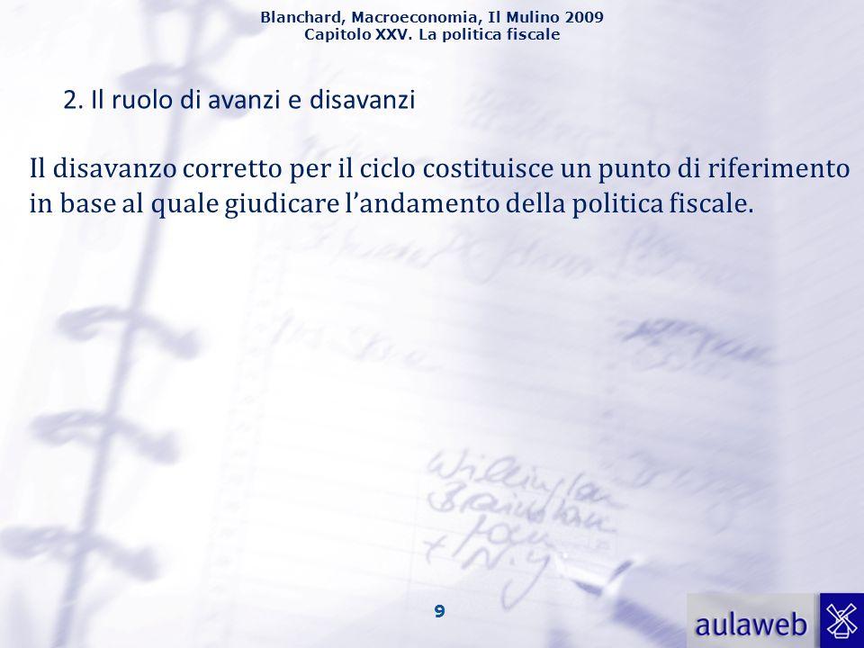 Blanchard, Macroeconomia, Il Mulino 2009 Capitolo XXV. La politica fiscale 9 2. Il ruolo di avanzi e disavanzi Il disavanzo corretto per il ciclo cost
