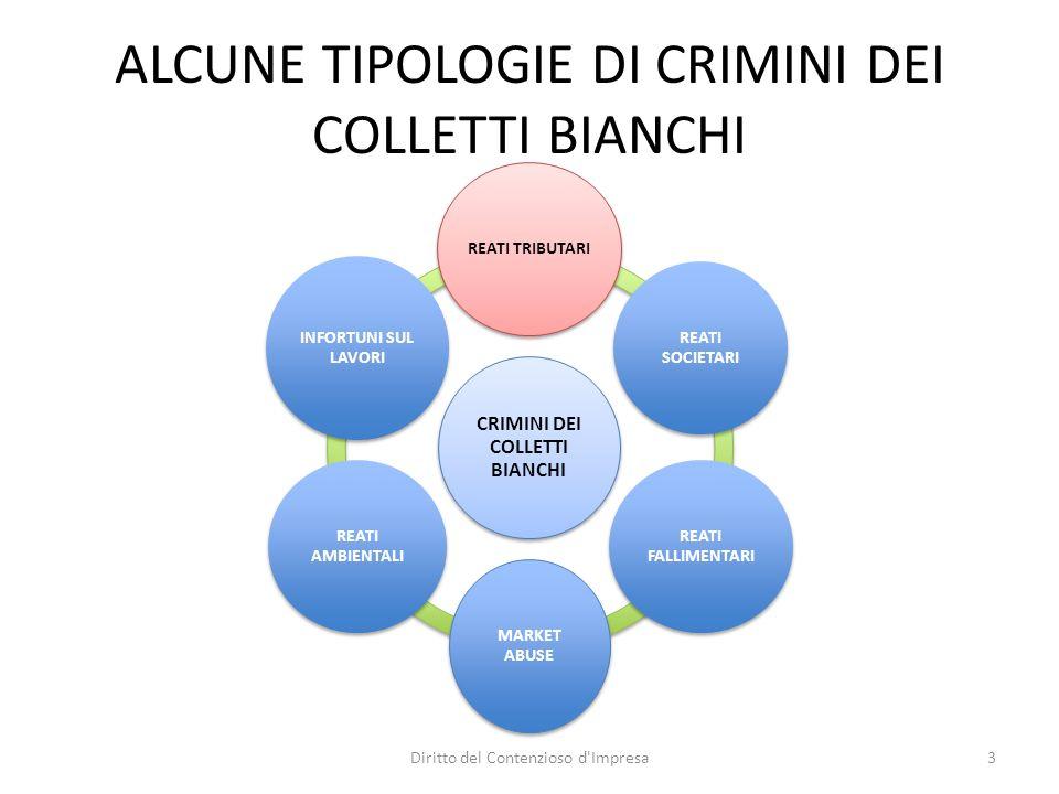 DELITTI IN MATERIA DI DOCUMENTI E PAGAMENTO DIMPOSTE (3) Art.