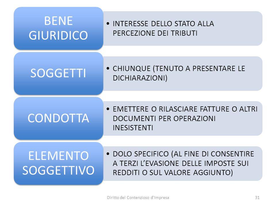 INTERESSE DELLO STATO ALLA PERCEZIONE DEI TRIBUTI BENE GIURIDICO CHIUNQUE (TENUTO A PRESENTARE LE DICHIARAZIONI) SOGGETTI EMETTERE O RILASCIARE FATTURE O ALTRI DOCUMENTI PER OPERAZIONI INESISTENTI CONDOTTA DOLO SPECIFICO (AL FINE DI CONSENTIRE A TERZI LEVASIONE DELLE IMPOSTE SUI REDDITI O SUL VALORE AGGIUNTO) ELEMENTO SOGGETTIVO Diritto del Contenzioso d Impresa31
