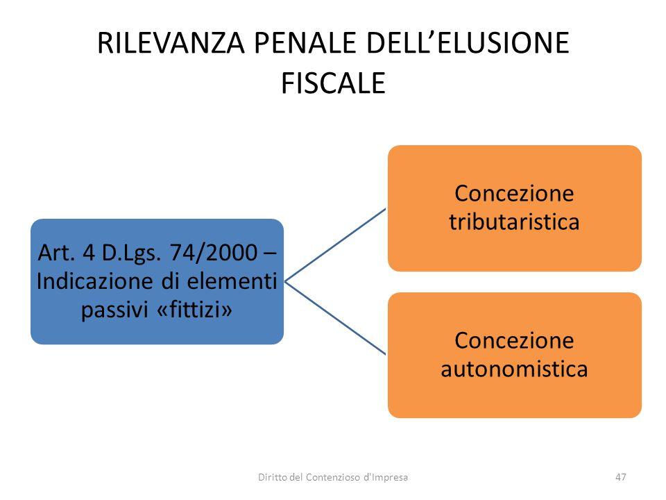 RILEVANZA PENALE DELLELUSIONE FISCALE 47 Art. 4 D.Lgs.