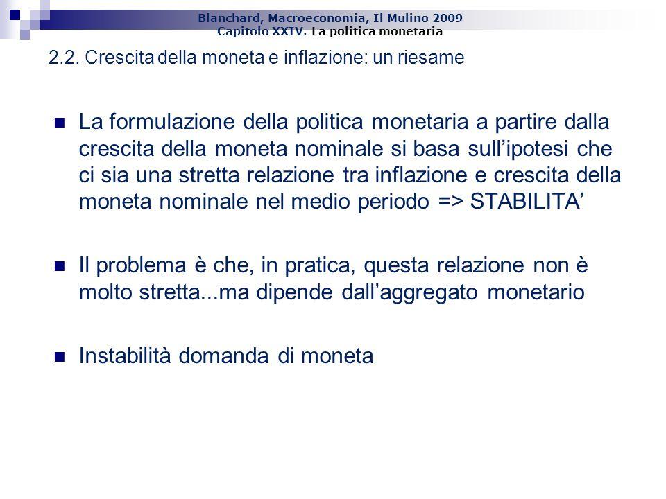 Blanchard, Macroeconomia, Il Mulino 2009 Capitolo XXIV. La politica monetaria 16 2.2. Crescita della moneta e inflazione: un riesame La formulazione d