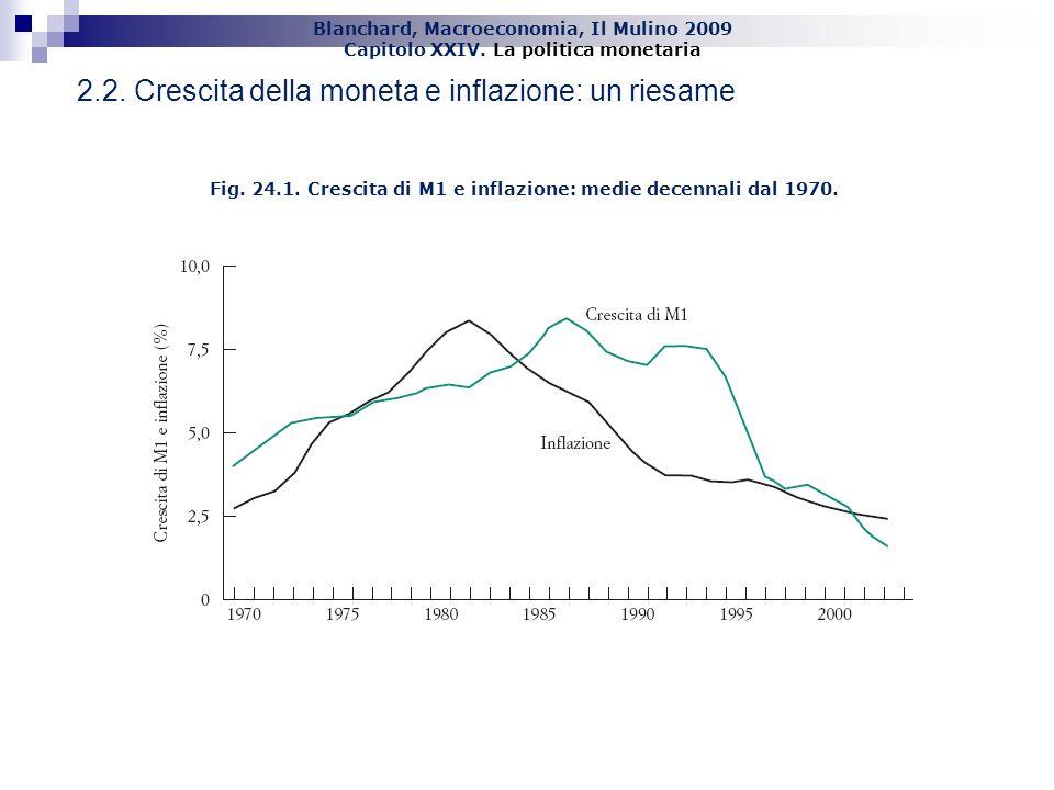 Blanchard, Macroeconomia, Il Mulino 2009 Capitolo XXIV. La politica monetaria 17 2.2. Crescita della moneta e inflazione: un riesame Fig. 24.1. Cresci