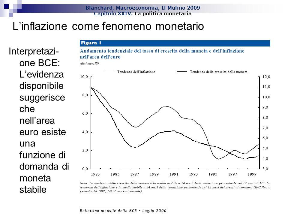 Blanchard, Macroeconomia, Il Mulino 2009 Capitolo XXIV. La politica monetaria Linflazione come fenomeno monetario Interpretazi- one BCE: Levidenza dis