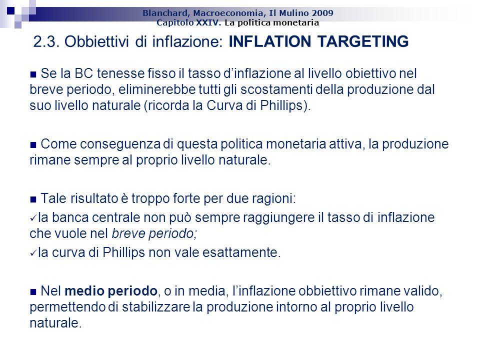Blanchard, Macroeconomia, Il Mulino 2009 Capitolo XXIV. La politica monetaria 20 Se la BC tenesse fisso il tasso dinflazione al livello obiettivo nel