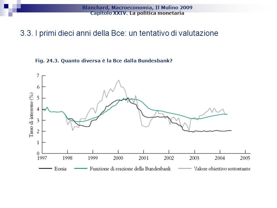 Blanchard, Macroeconomia, Il Mulino 2009 Capitolo XXIV. La politica monetaria 26 3.3. I primi dieci anni della Bce: un tentativo di valutazione Fig. 2