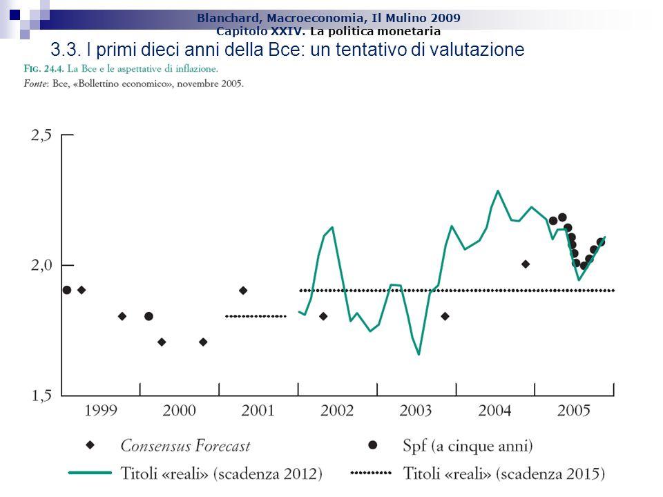 Blanchard, Macroeconomia, Il Mulino 2009 Capitolo XXIV. La politica monetaria 3.3. I primi dieci anni della Bce: un tentativo di valutazione