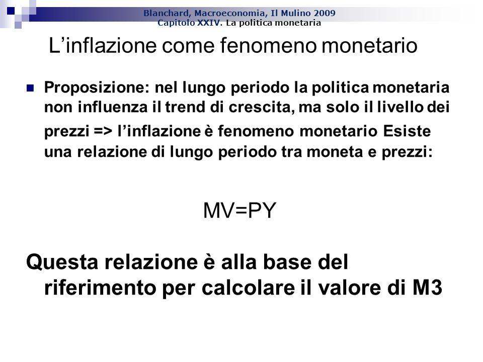 Blanchard, Macroeconomia, Il Mulino 2009 Capitolo XXIV. La politica monetaria Linflazione come fenomeno monetario Proposizione: nel lungo periodo la p