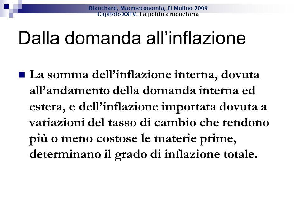 Blanchard, Macroeconomia, Il Mulino 2009 Capitolo XXIV. La politica monetaria Dalla domanda allinflazione La somma dellinflazione interna, dovuta alla
