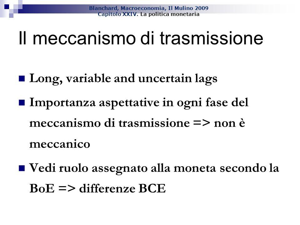 Blanchard, Macroeconomia, Il Mulino 2009 Capitolo XXIV. La politica monetaria Il meccanismo di trasmissione Long, variable and uncertain lags Importan