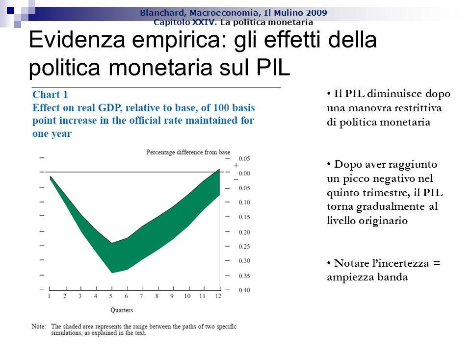 Blanchard, Macroeconomia, Il Mulino 2009 Capitolo XXIV. La politica monetaria Evidenza empirica: gli effetti della politica monetaria sul PIL Il PIL d