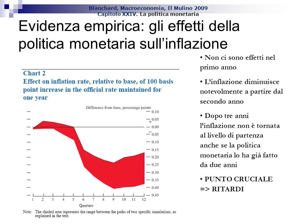 Blanchard, Macroeconomia, Il Mulino 2009 Capitolo XXIV. La politica monetaria Evidenza empirica: gli effetti della politica monetaria sullinflazione N