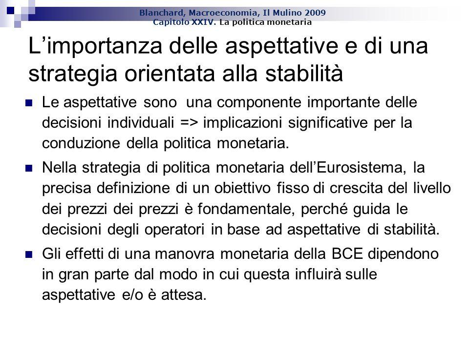 Blanchard, Macroeconomia, Il Mulino 2009 Capitolo XXIV. La politica monetaria Limportanza delle aspettative e di una strategia orientata alla stabilit