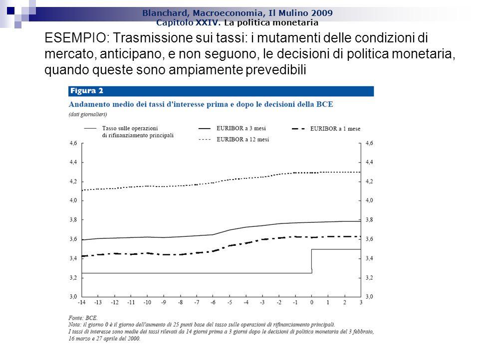 Blanchard, Macroeconomia, Il Mulino 2009 Capitolo XXIV. La politica monetaria ESEMPIO: Trasmissione sui tassi: i mutamenti delle condizioni di mercato