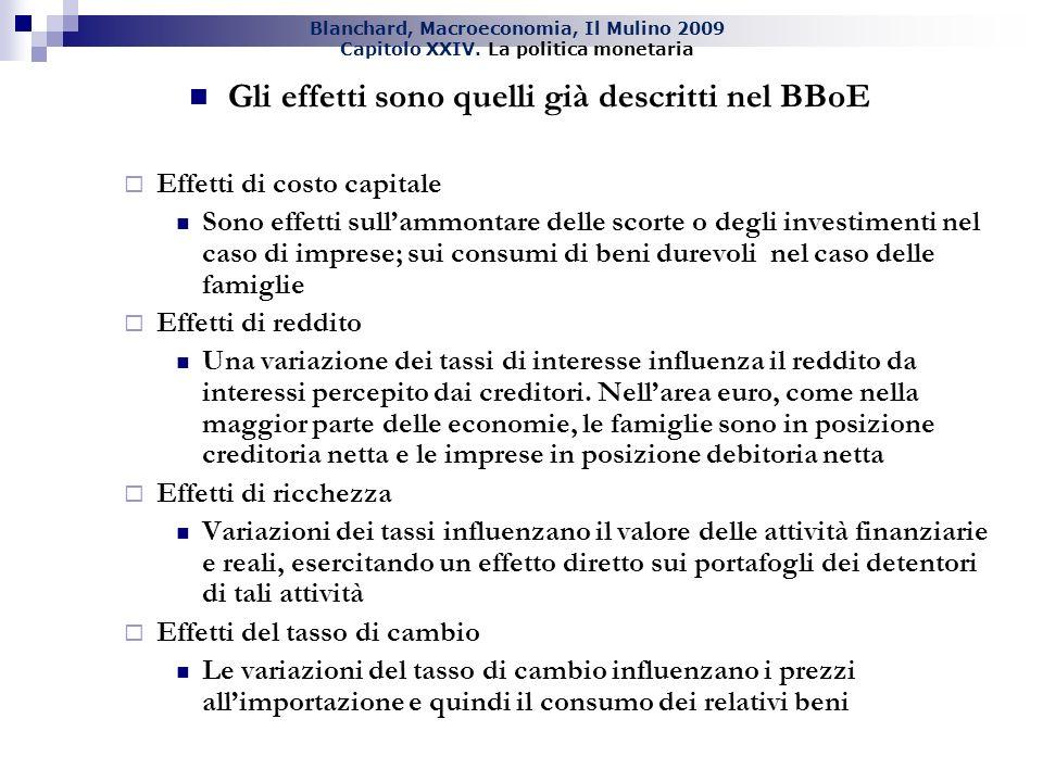 Blanchard, Macroeconomia, Il Mulino 2009 Capitolo XXIV. La politica monetaria Gli effetti sono quelli già descritti nel BBoE Effetti di costo capitale