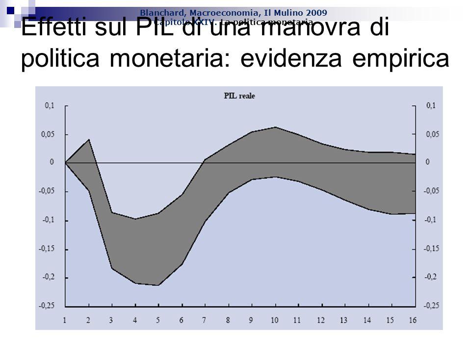 Effetti sul PIL di una manovra di politica monetaria: evidenza empirica