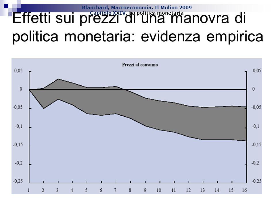 Blanchard, Macroeconomia, Il Mulino 2009 Capitolo XXIV. La politica monetaria Effetti sui prezzi di una manovra di politica monetaria: evidenza empiri