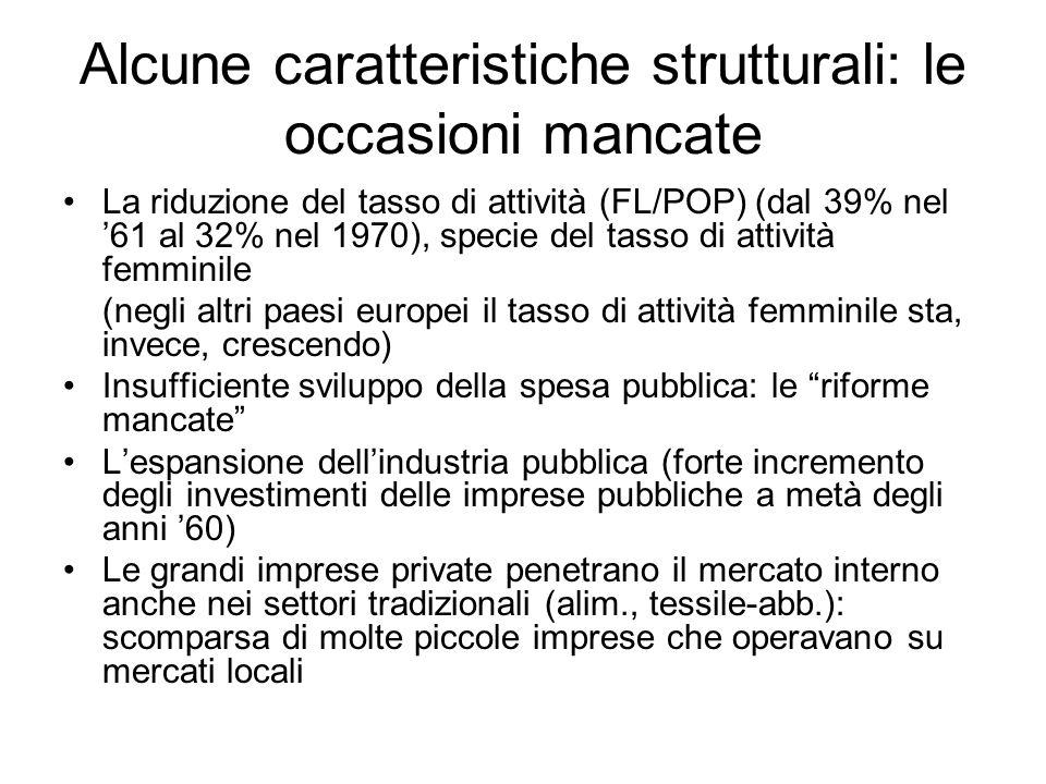 Alcune caratteristiche strutturali: le occasioni mancate La riduzione del tasso di attività (FL/POP) (dal 39% nel 61 al 32% nel 1970), specie del tasso di attività femminile (negli altri paesi europei il tasso di attività femminile sta, invece, crescendo) Insufficiente sviluppo della spesa pubblica: le riforme mancate Lespansione dellindustria pubblica (forte incremento degli investimenti delle imprese pubbliche a metà degli anni 60) Le grandi imprese private penetrano il mercato interno anche nei settori tradizionali (alim., tessile-abb.): scomparsa di molte piccole imprese che operavano su mercati locali