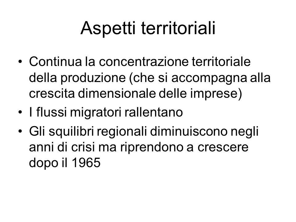Aspetti territoriali Continua la concentrazione territoriale della produzione (che si accompagna alla crescita dimensionale delle imprese) I flussi migratori rallentano Gli squilibri regionali diminuiscono negli anni di crisi ma riprendono a crescere dopo il 1965