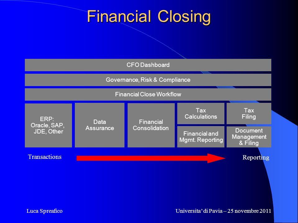 Luca SpreaficoUniversita di Pavia – 25 novembre 2011 Financial Closing Financial Consolidation Data Assurance Document Management & Filing Financial a