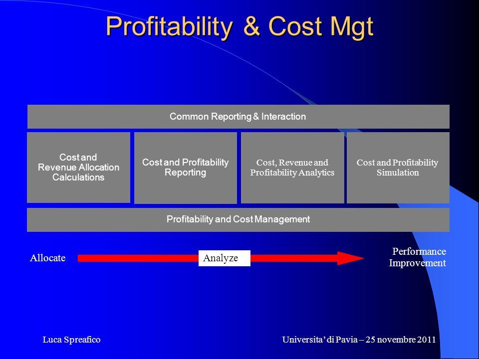 Luca SpreaficoUniversita di Pavia – 25 novembre 2011 Profitability & Cost Mgt Cost, Revenue and Profitability Analytics Cost and Profitability Reporti