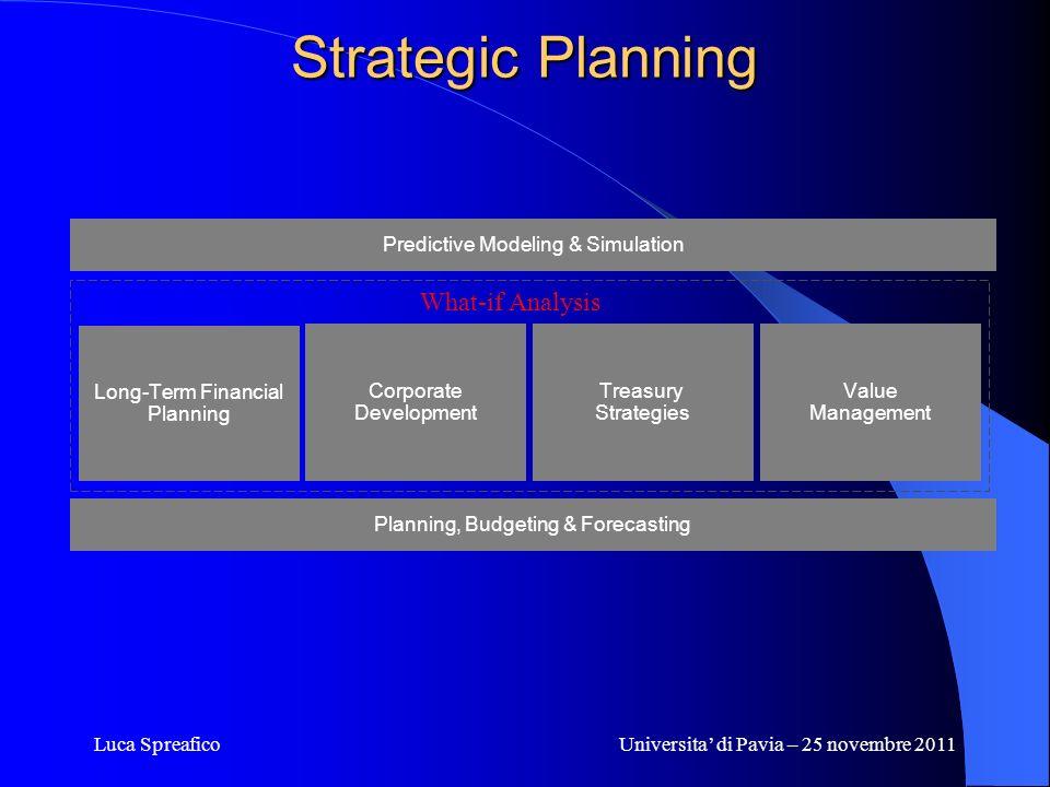 Luca SpreaficoUniversita di Pavia – 25 novembre 2011 Strategic Planning Predictive Modeling & Simulation Corporate Development Value Management Long-T
